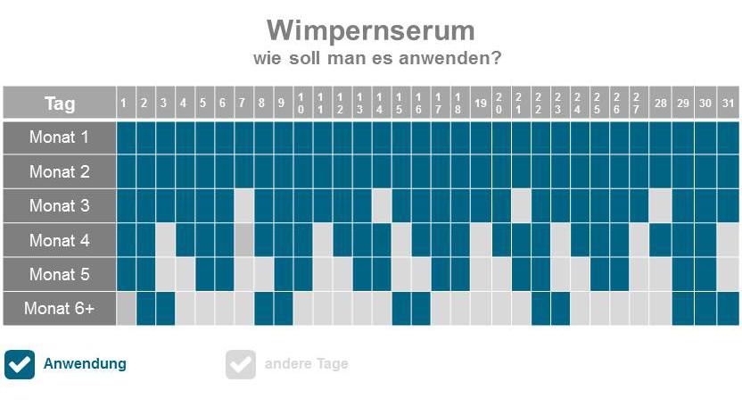 wimpernserum-anwendung